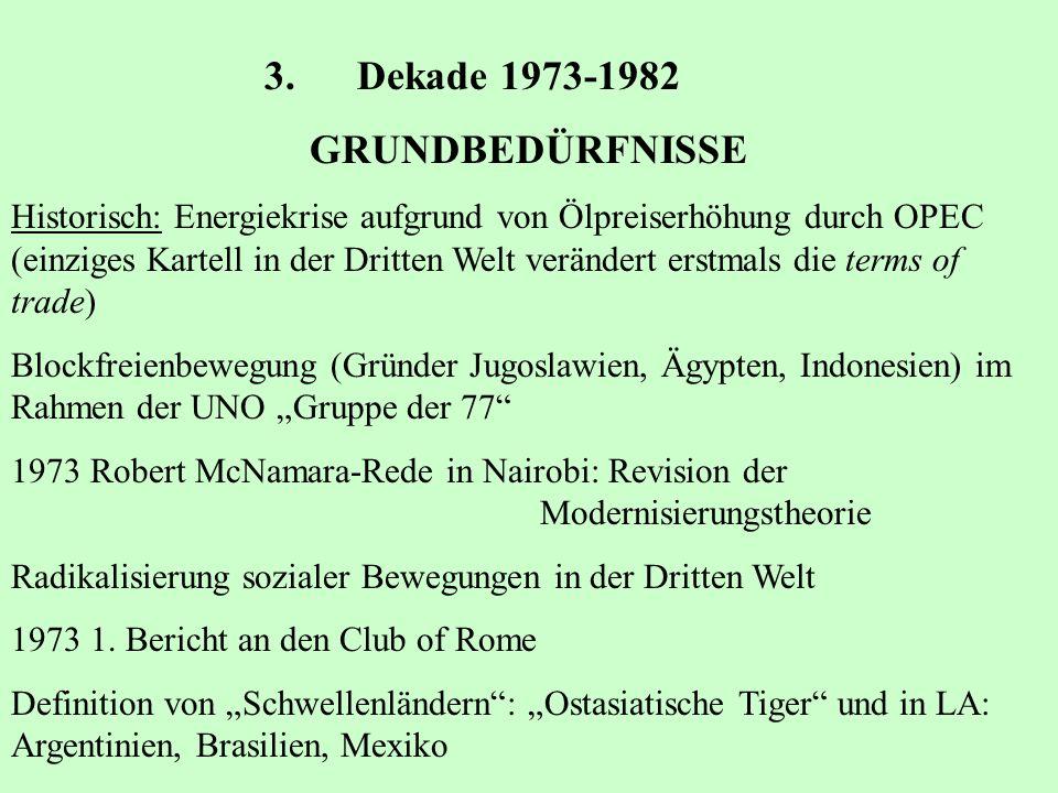 3. Dekade 1973-1982 GRUNDBEDÜRFNISSE Historisch: Energiekrise aufgrund von Ölpreiserhöhung durch OPEC (einziges Kartell in der Dritten Welt verändert