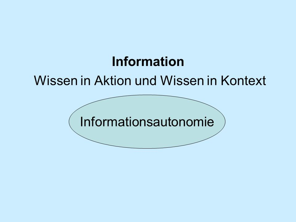 Information Wissen in Aktion und Wissen in Kontext Informationsautonomie