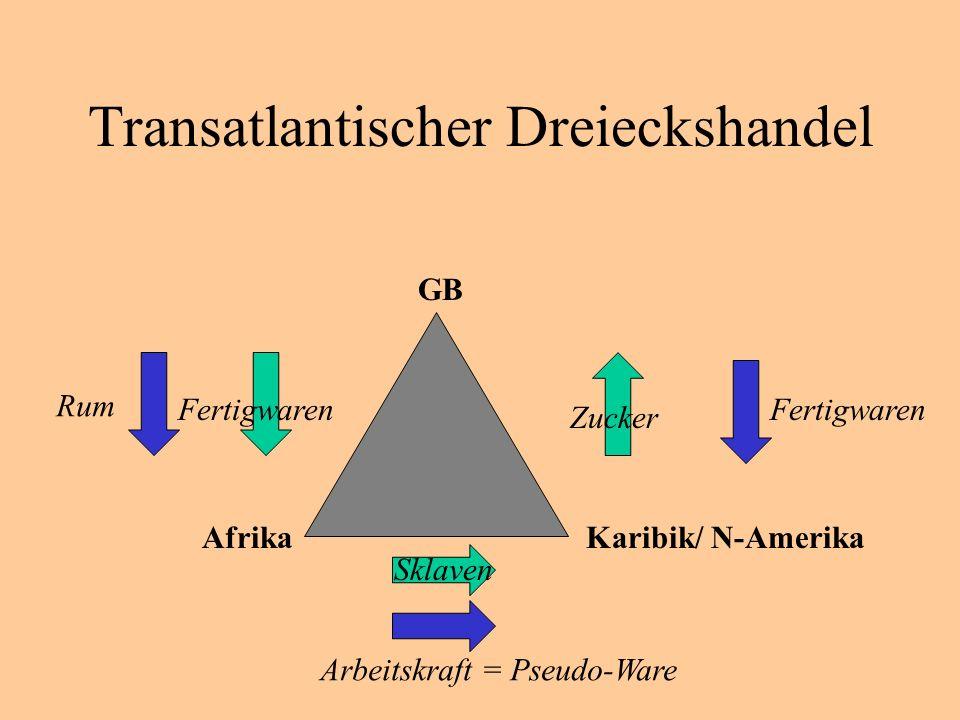 Transatlantischer Dreieckshandel GB AfrikaKaribik/ N-Amerika Sklaven Zucker Fertigwaren Rum Arbeitskraft = Pseudo-Ware