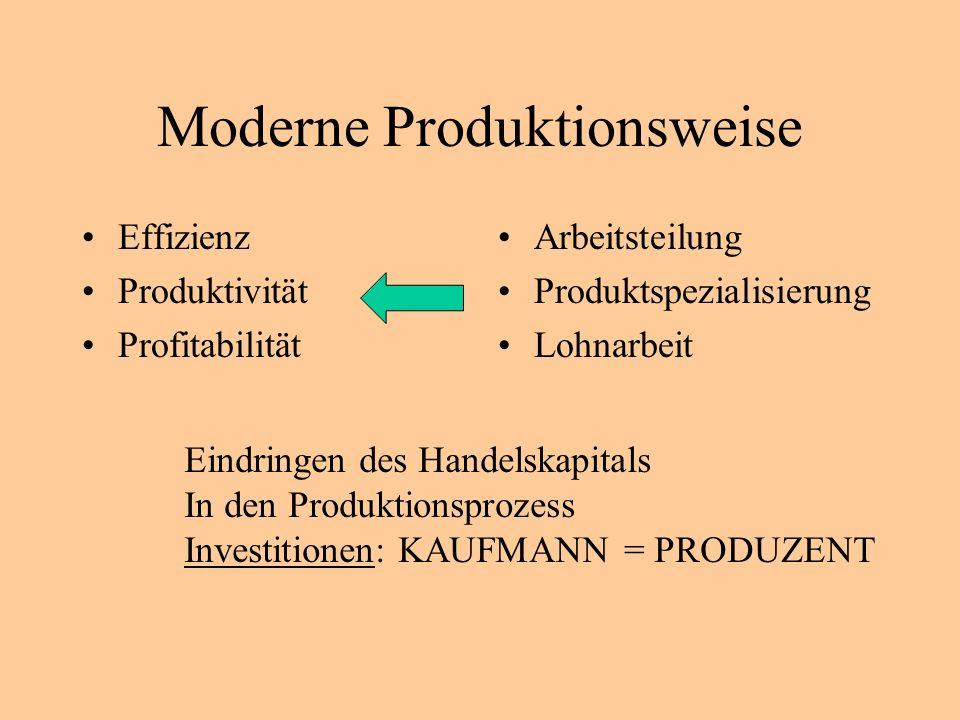 Moderne Produktionsweise Effizienz Produktivität Profitabilität Arbeitsteilung Produktspezialisierung Lohnarbeit Eindringen des Handelskapitals In den Produktionsprozess Investitionen: KAUFMANN = PRODUZENT