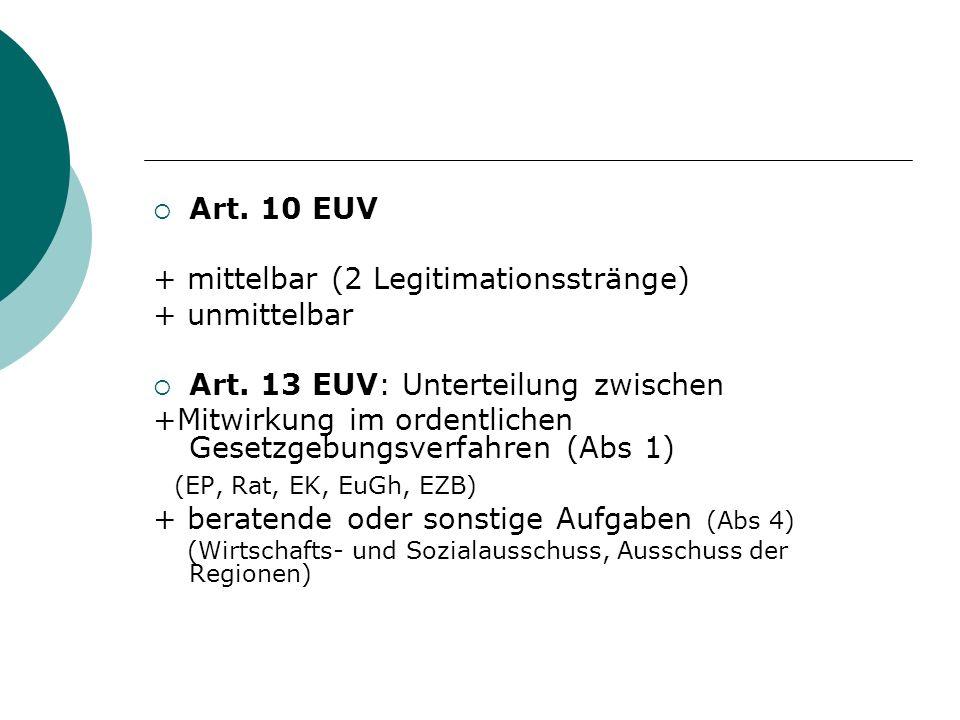 Art. 10 EUV + mittelbar (2 Legitimationsstränge) + unmittelbar Art. 13 EUV: Unterteilung zwischen +Mitwirkung im ordentlichen Gesetzgebungsverfahren (