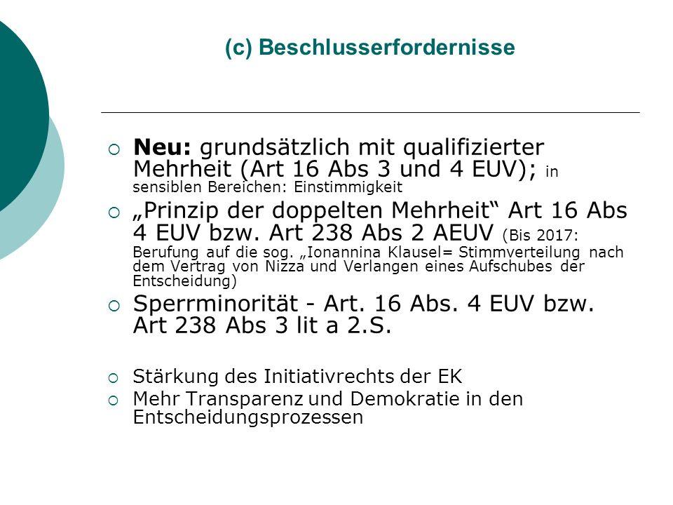 (c) Beschlusserfordernisse Neu: grundsätzlich mit qualifizierter Mehrheit (Art 16 Abs 3 und 4 EUV); in sensiblen Bereichen: Einstimmigkeit Prinzip der