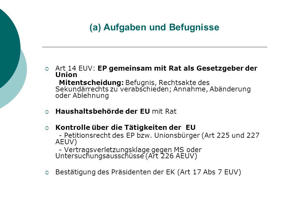 (a) Aufgaben und Befugnisse Art 14 EUV: EP gemeinsam mit Rat als Gesetzgeber der Union Mitentscheidung: Befugnis, Rechtsakte des Sekundärrechts zu ver