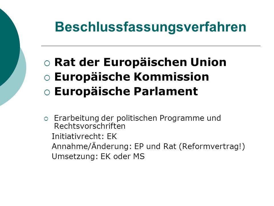 Beschlussfassungsverfahren Rat der Europäischen Union Europäische Kommission Europäische Parlament Erarbeitung der politischen Programme und Rechtsvor