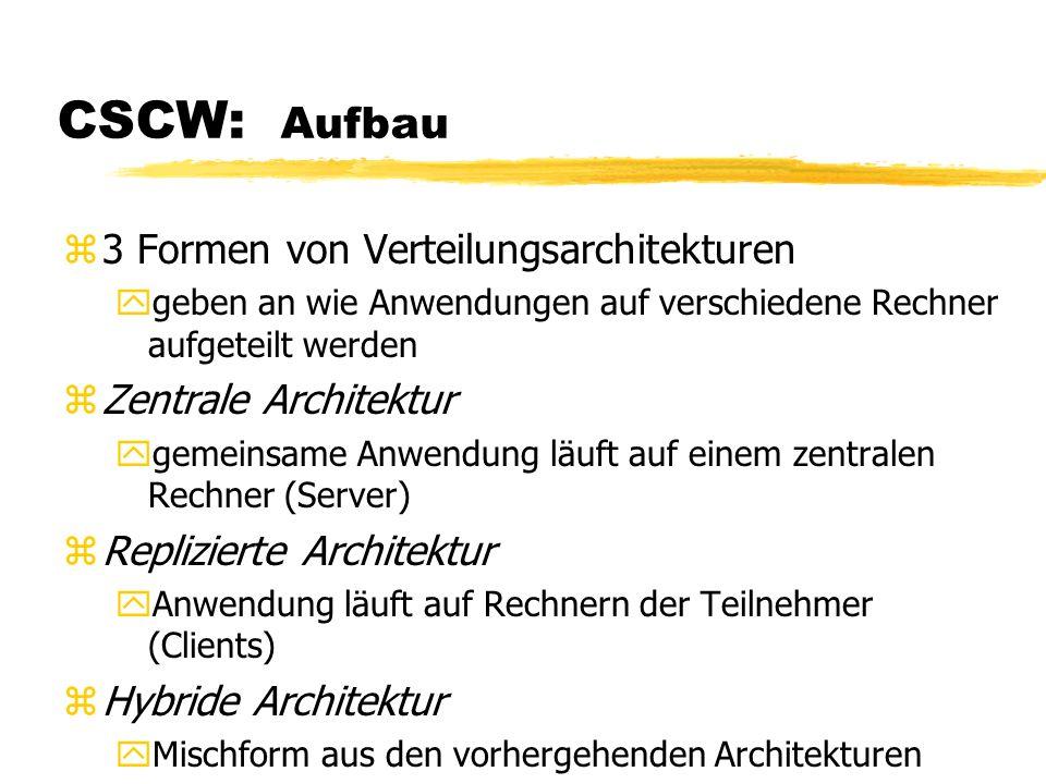CSCW: Aufbau z3 Formen von Verteilungsarchitekturen ygeben an wie Anwendungen auf verschiedene Rechner aufgeteilt werden zZentrale Architektur ygemein