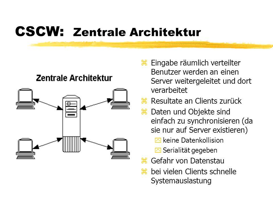CSCW: Zentrale Architektur z Eingabe räumlich verteilter Benutzer werden an einen Server weitergeleitet und dort verarbeitet z Resultate an Clients zu