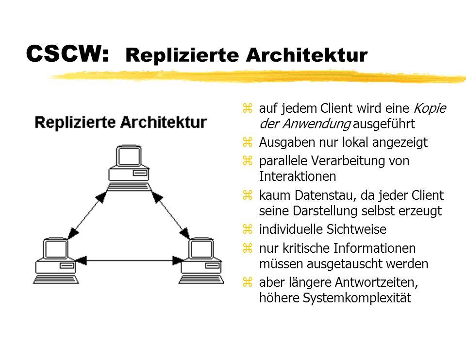 CSCW: Replizierte Architektur z auf jedem Client wird eine Kopie der Anwendung ausgeführt z Ausgaben nur lokal angezeigt z parallele Verarbeitung von