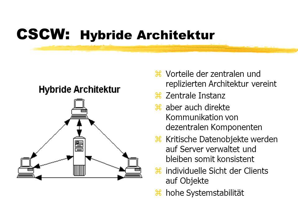CSCW: Hybride Architektur z Vorteile der zentralen und replizierten Architektur vereint z Zentrale Instanz z aber auch direkte Kommunikation von dezen