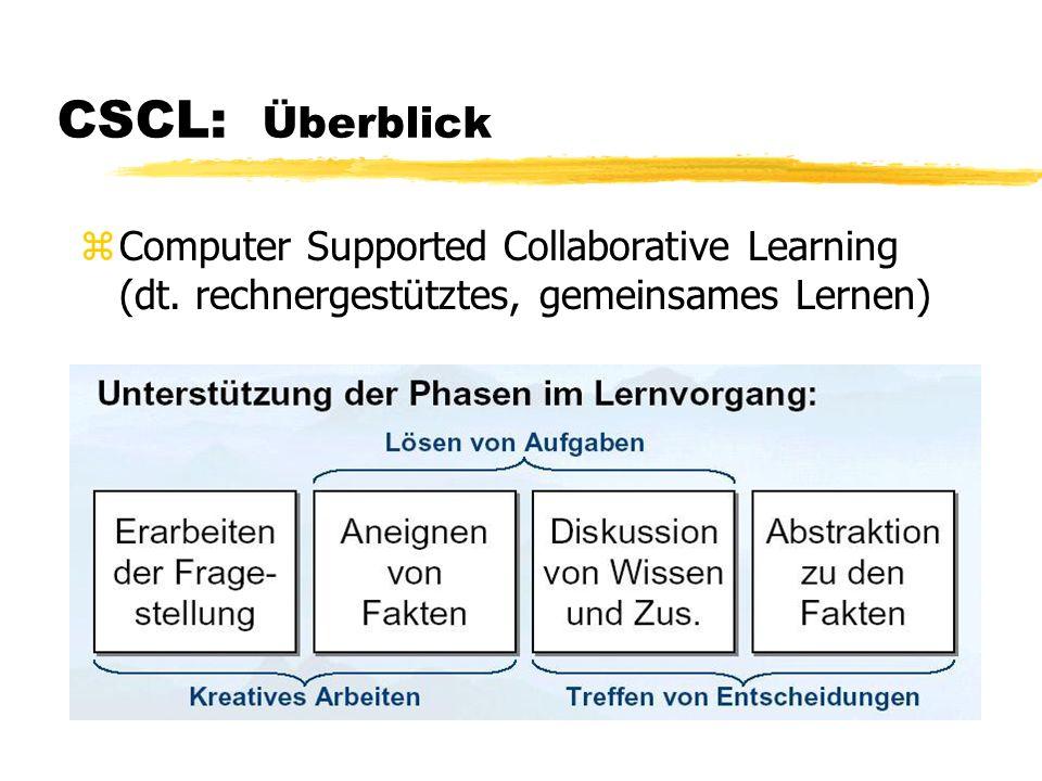 CSCL: Überblick z Computer Supported Collaborative Learning (dt. rechnergestütztes, gemeinsames Lernen)
