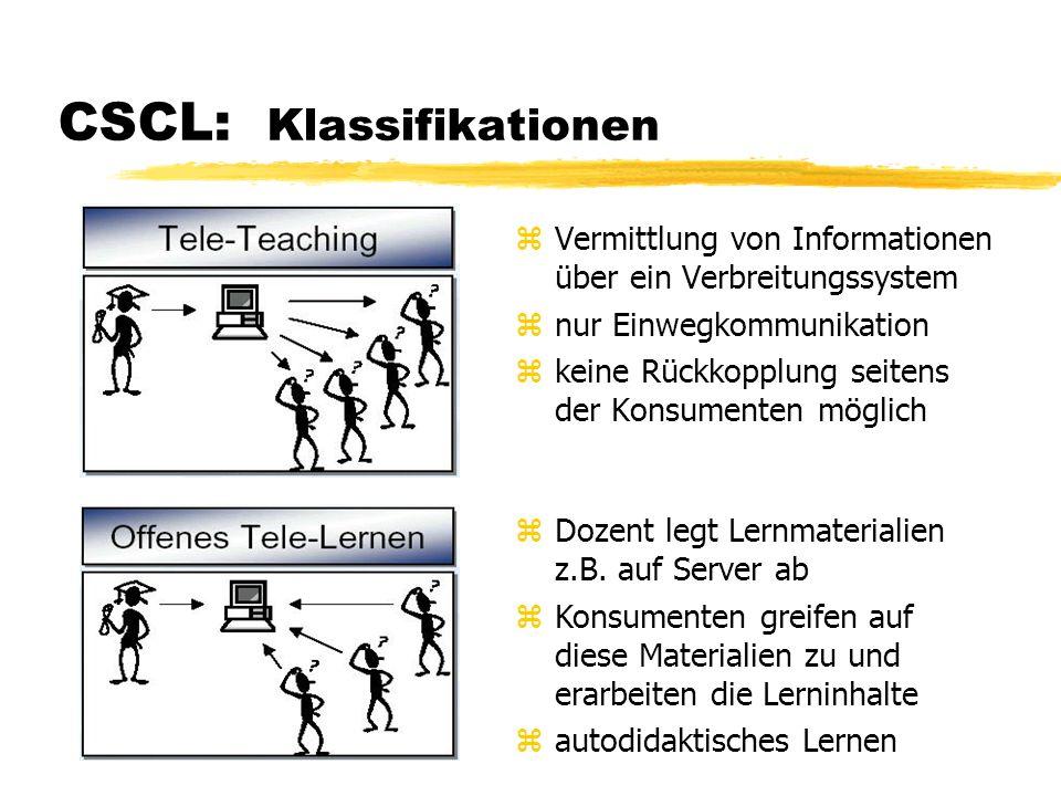 CSCL: Klassifikationen zPersönliche Betreuung im Vordergrund zzeitunabhängiges Coaching per E-Mail zsynchrone Varianten: Audio- und Videokonferenz zähnlich wie Tele-Coaching aber mehrere Konsumenten pro Betreuer zRückkopplung möglich zWissensaustausch