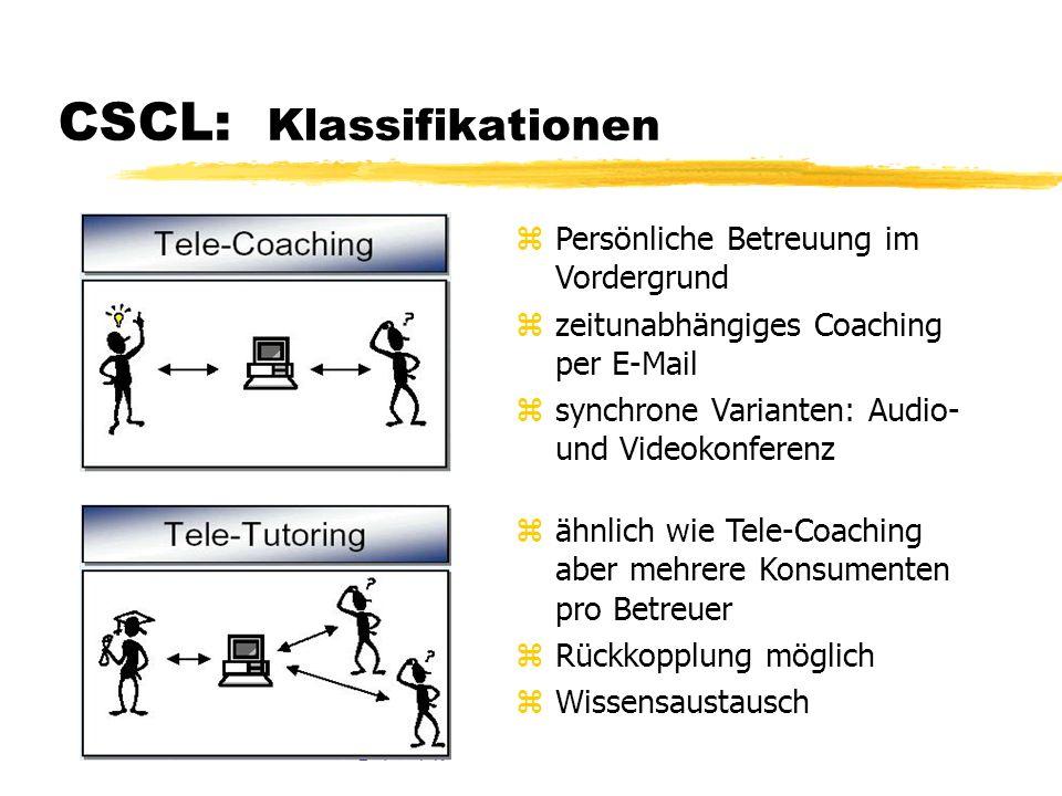 CSCL: Klassifikationen zPersönliche Betreuung im Vordergrund zzeitunabhängiges Coaching per E-Mail zsynchrone Varianten: Audio- und Videokonferenz zäh