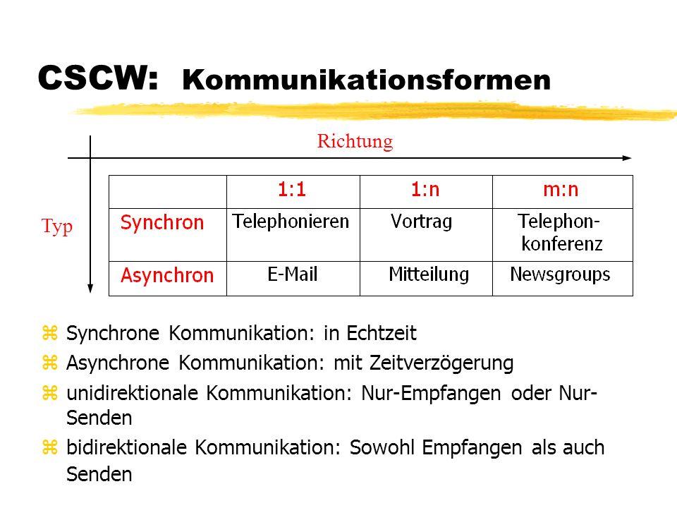CSCW: Kommunikationsformen zSynchrone Kommunikation: in Echtzeit zAsynchrone Kommunikation: mit Zeitverzögerung zunidirektionale Kommunikation: Nur-Em