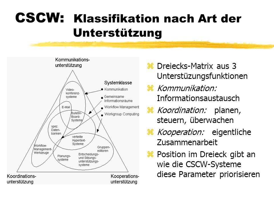 CSCW: Klassifikation nach Art der Unterstützung z Dreiecks-Matrix aus 3 Unterstüzungsfunktionen z Kommunikation: Informationsaustausch z Koordination: