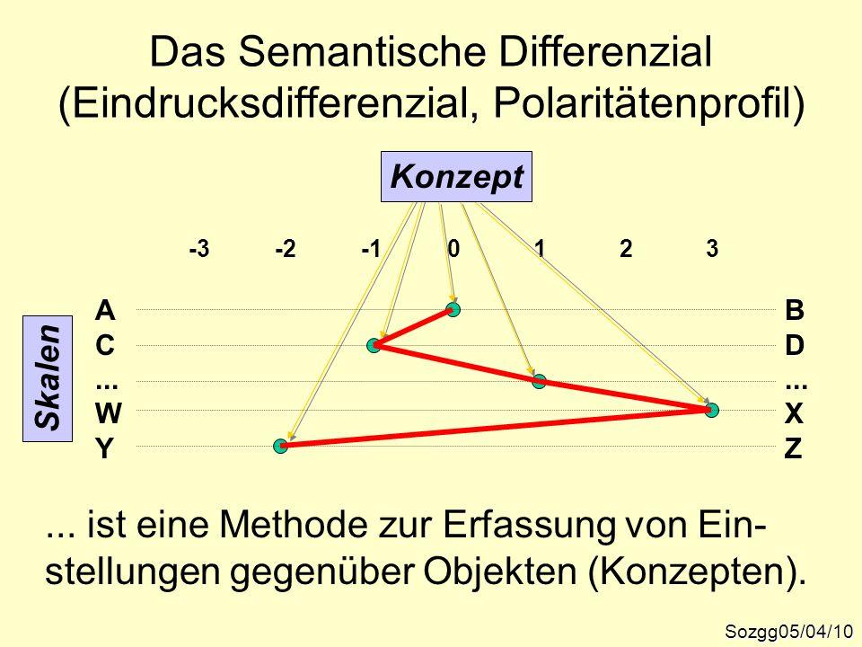 Sozgg05/04/10 Das Semantische Differenzial (Eindrucksdifferenzial, Polaritätenprofil) Skalen AB CD... WX YZ -3-2-10123 Konzept... ist eine Methode zur