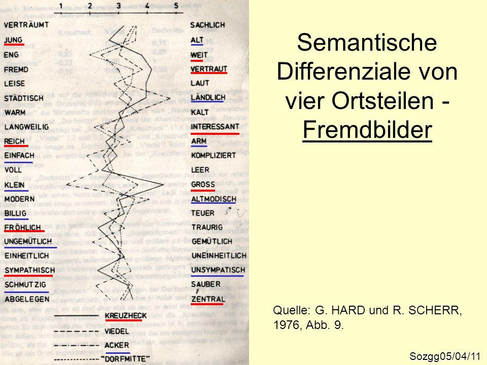 Semantische Differenziale von vier Ortsteilen - Fremdbilder Sozgg05/04/11 Quelle: G. HARD und R. SCHERR, 1976, Abb. 9.