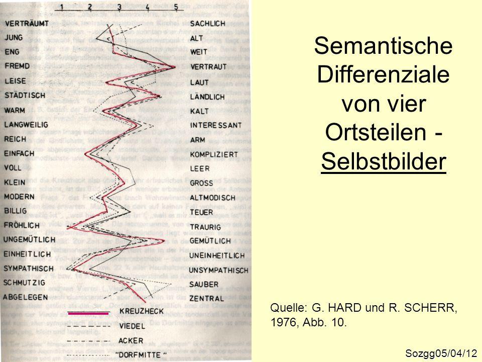 Sozgg05/04/12 Semantische Differenziale von vier Ortsteilen - Selbstbilder Quelle: G. HARD und R. SCHERR, 1976, Abb. 10.