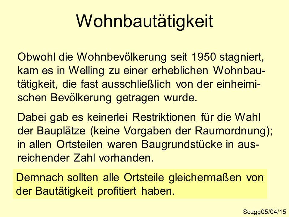 Wohnbautätigkeit Sozgg05/04/15 Obwohl die Wohnbevölkerung seit 1950 stagniert, kam es in Welling zu einer erheblichen Wohnbau- tätigkeit, die fast aus