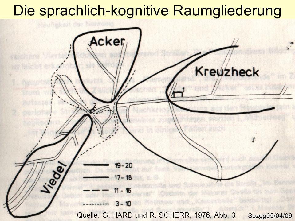 Die sprachlich-kognitive RaumgliederungSozgg05/04/09 Quelle: G. HARD und R. SCHERR, 1976, Abb. 3