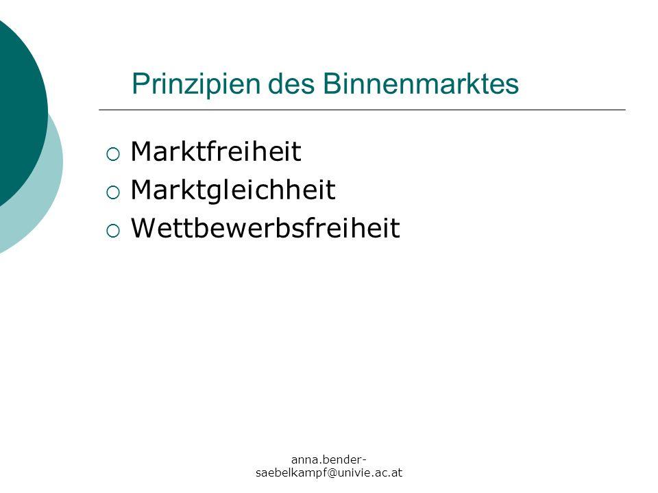anna.bender- saebelkampf@univie.ac.at Prinzipien des Binnenmarktes Marktfreiheit Marktgleichheit Wettbewerbsfreiheit