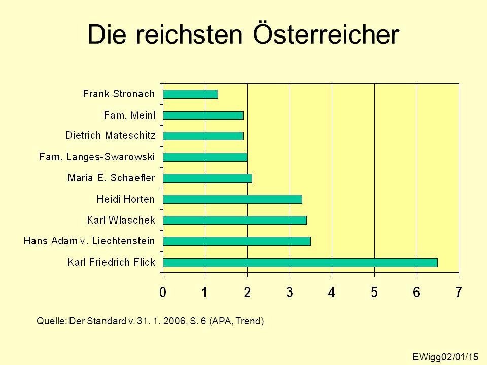 Die reichsten Österreicher Quelle: Der Standard v. 31. 1. 2006, S. 6 (APA, Trend) EWigg02/01/15