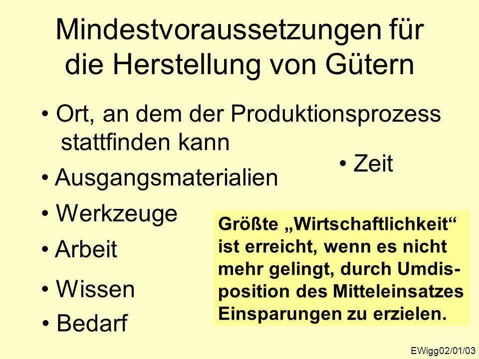 Mindestvoraussetzungen für die Herstellung von Gütern EWigg02/01/03 Ort, an dem der Produktionsprozess stattfinden kann Ausgangsmaterialien Werkzeuge