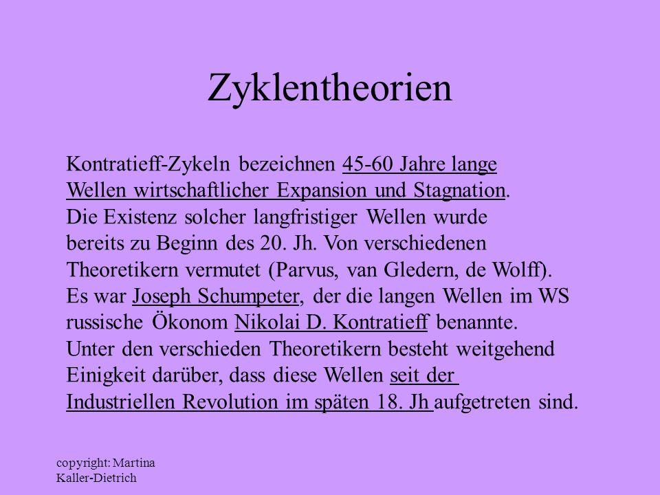 copyright: Martina Kaller-Dietrich Zyklentheorien Kontratieff-Zykeln bezeichnen 45-60 Jahre lange Wellen wirtschaftlicher Expansion und Stagnation. Di