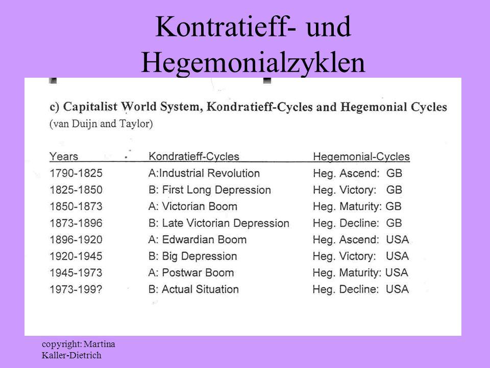 copyright: Martina Kaller-Dietrich Kontratieff- und Hegemonialzyklen