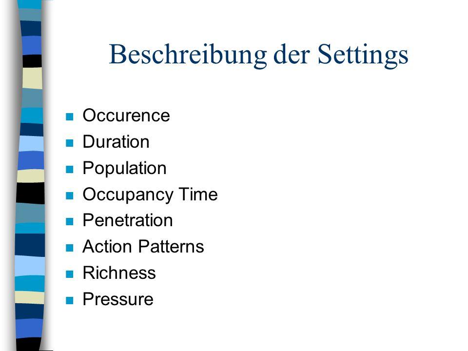 Beschreibung der Settings n Occurence n Duration n Population n Occupancy Time n Penetration n Action Patterns n Richness n Pressure