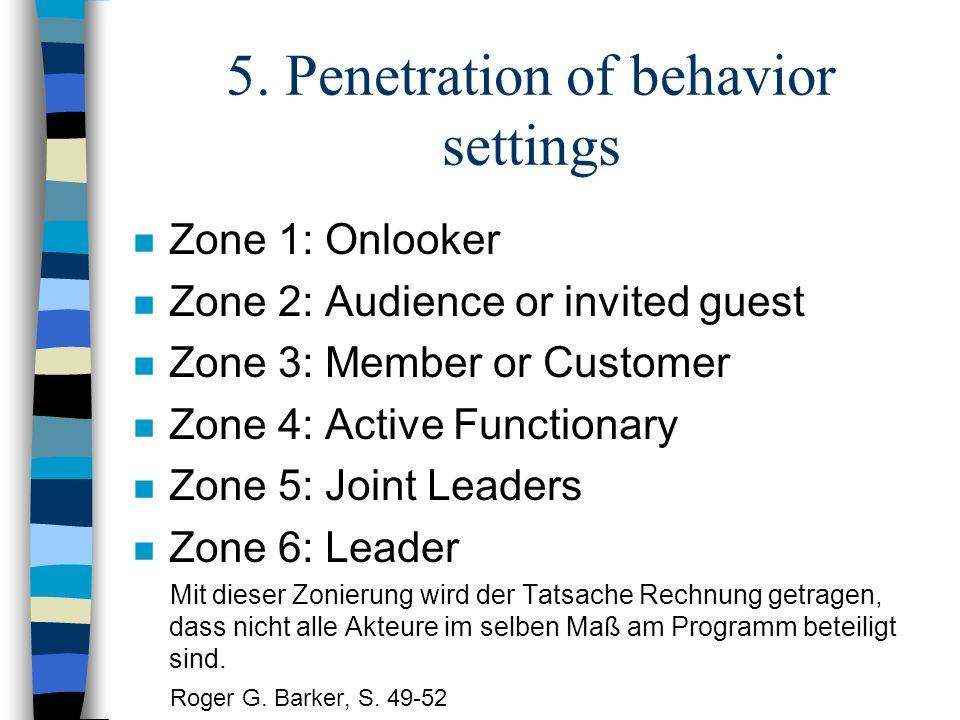 5. Penetration of behavior settings n Zone 1: Onlooker n Zone 2: Audience or invited guest n Zone 3: Member or Customer n Zone 4: Active Functionary n