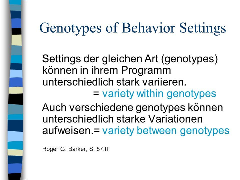 Genotypes of Behavior Settings Settings der gleichen Art (genotypes) können in ihrem Programm unterschiedlich stark variieren. = variety within genoty