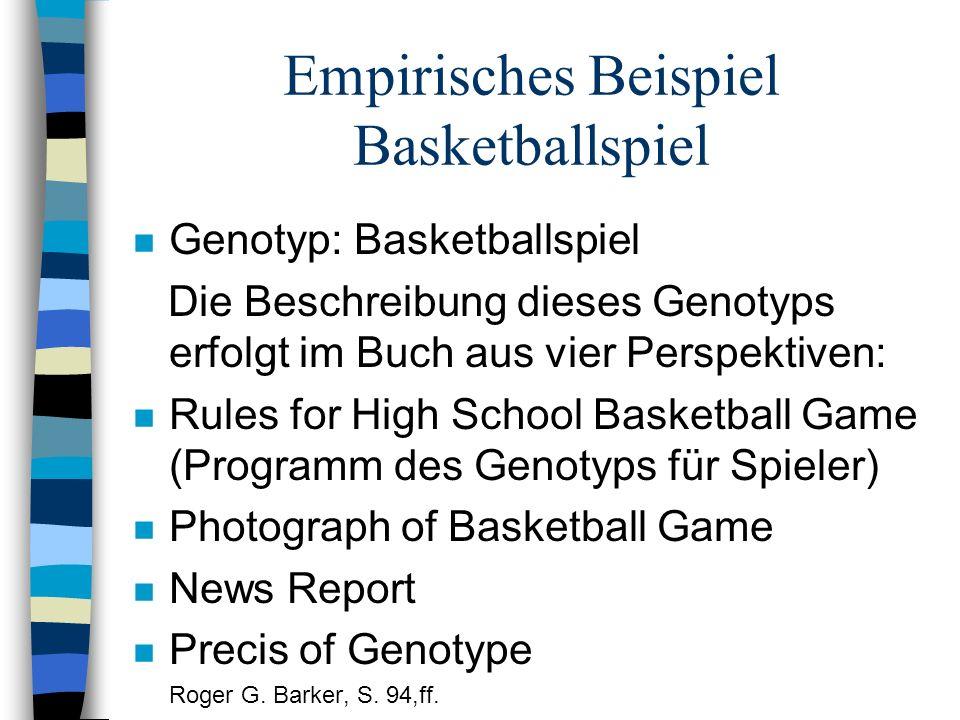 Empirisches Beispiel Basketballspiel n Genotyp: Basketballspiel Die Beschreibung dieses Genotyps erfolgt im Buch aus vier Perspektiven: n Rules for Hi