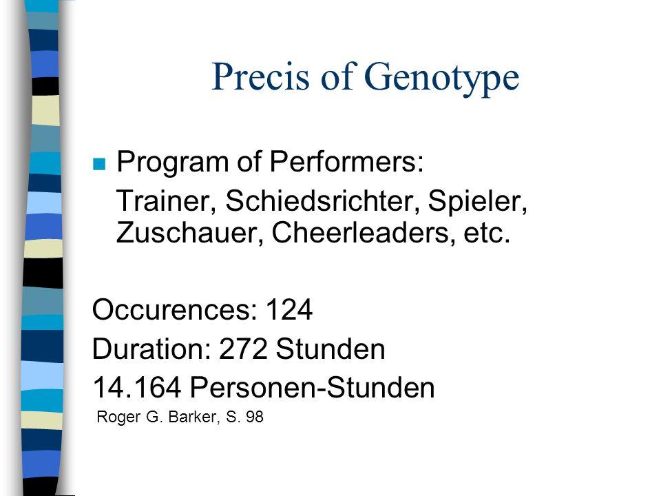 Precis of Genotype n Program of Performers: Trainer, Schiedsrichter, Spieler, Zuschauer, Cheerleaders, etc. Occurences: 124 Duration: 272 Stunden 14.1