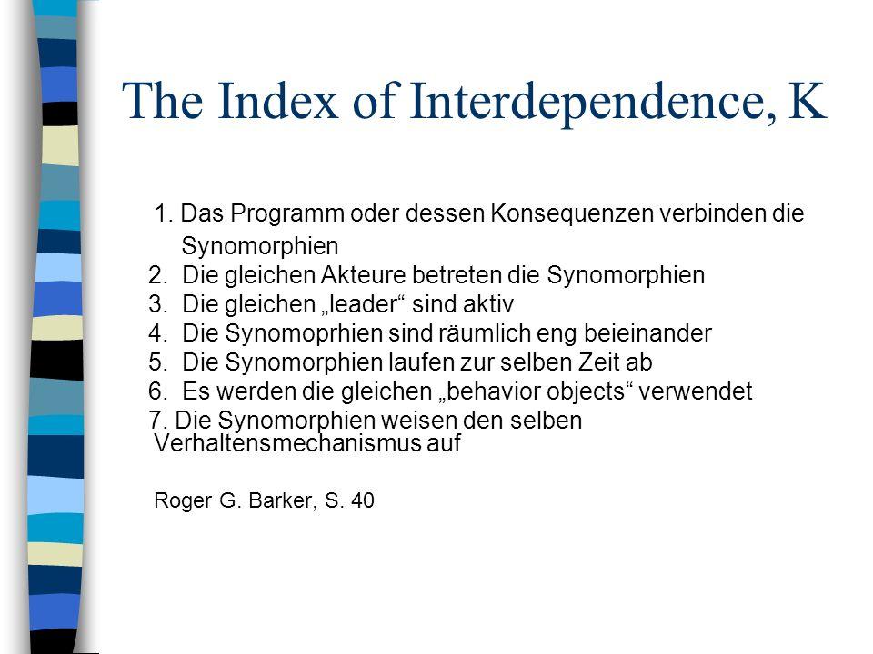 The Index of Interdependence, K 1. Das Programm oder dessen Konsequenzen verbinden die Synomorphien 2. Die gleichen Akteure betreten die Synomorphien