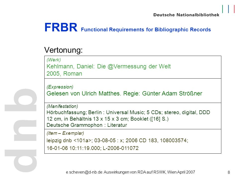 e.scheven@d-nb.de: Auswirkungen von RDA auf RSWK, Wien April 2007 9 FRANAR: Functional Requirements and Numbering for Authority Records (IFLA-Working Group) FRBR Functional Requirements for Bibliographic Records