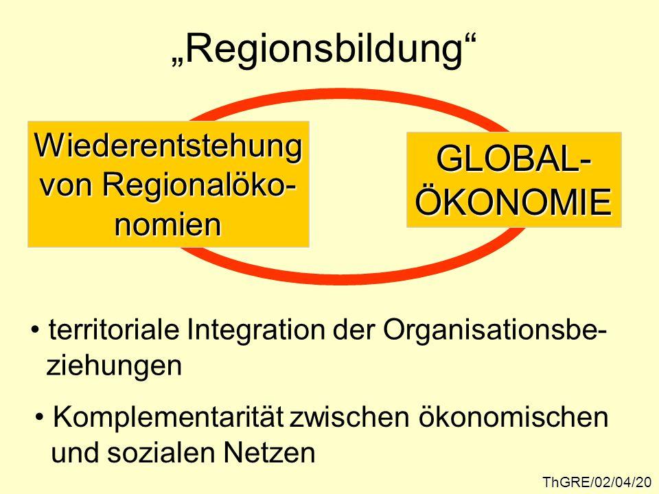 ThGRE/02/04/20 Regionsbildung territoriale Integration der Organisationsbe- ziehungen Komplementarität zwischen ökonomischen und sozialen Netzen Wiede