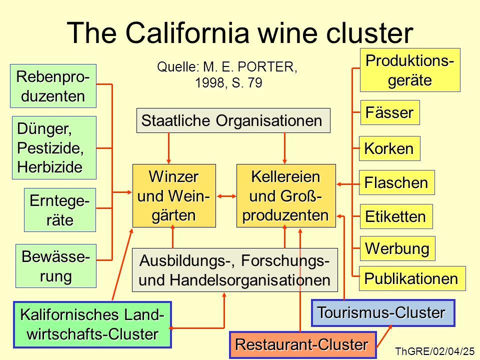 ThGRE/02/04/25 The California wine cluster Winzer und Wein- gärtenKellereien und Groß- produzenten Staatliche Organisationen Rebenpro-duzenten Dünger,