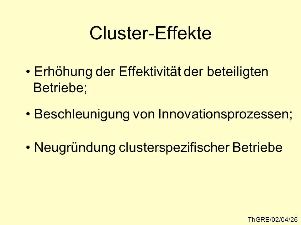 ThGRE/02/04/26 Cluster-Effekte Erhöhung der Effektivität der beteiligten Betriebe; Beschleunigung von Innovationsprozessen; Neugründung clusterspezifi