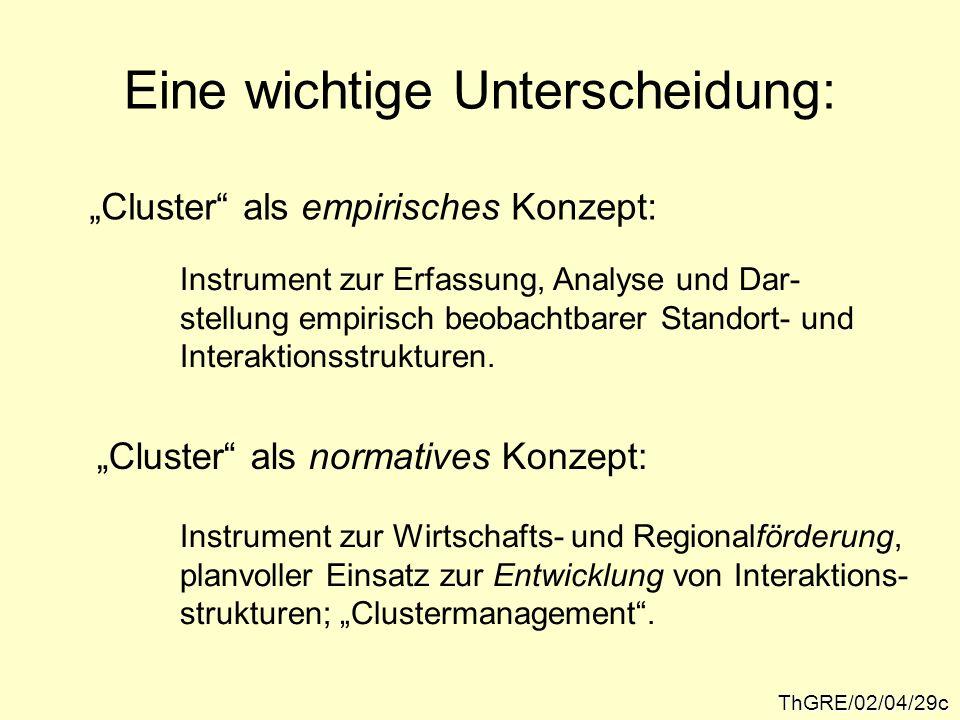 Eine wichtige Unterscheidung: ThGRE/02/04/29c Cluster als empirisches Konzept: Instrument zur Erfassung, Analyse und Dar- stellung empirisch beobachtb