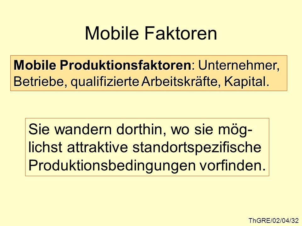 ThGRE/02/04/32 Mobile Faktoren Mobile Produktionsfaktoren: Unternehmer, Betriebe, qualifizierte Arbeitskräfte, Kapital. Sie wandern dorthin, wo sie mö