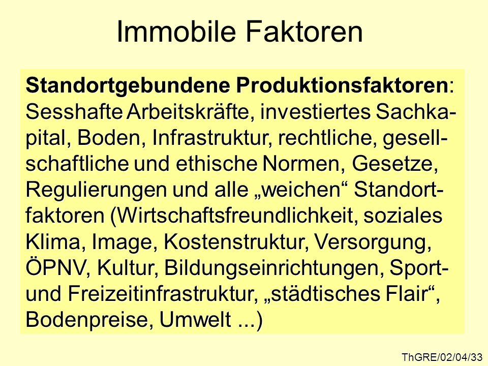 ThGRE/02/04/33 Immobile Faktoren Standortgebundene Produktionsfaktoren: Sesshafte Arbeitskräfte, investiertes Sachka- pital, Boden, Infrastruktur, rec