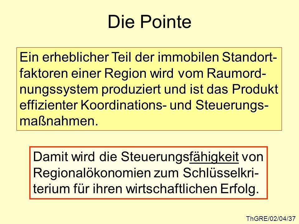 Die Pointe ThGRE/02/04/37 Ein erheblicher Teil der immobilen Standort- faktoren einer Region wird vom Raumord- nungssystem produziert und ist das Prod