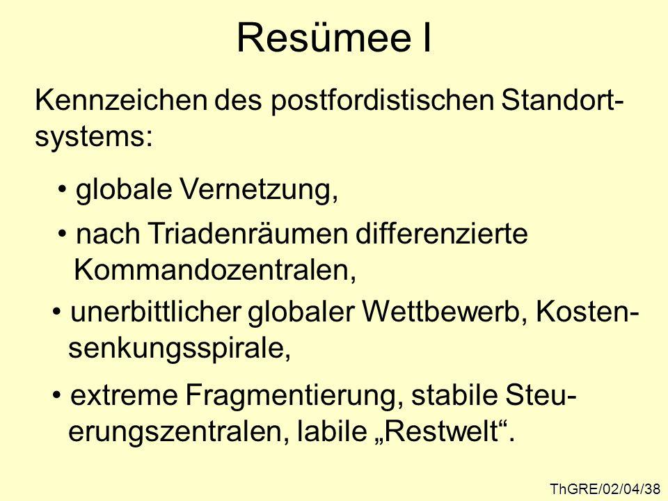 ThGRE/02/04/38 Resümee I Kennzeichen des postfordistischen Standort- systems: globale Vernetzung, nach Triadenräumen differenzierte Kommandozentralen,