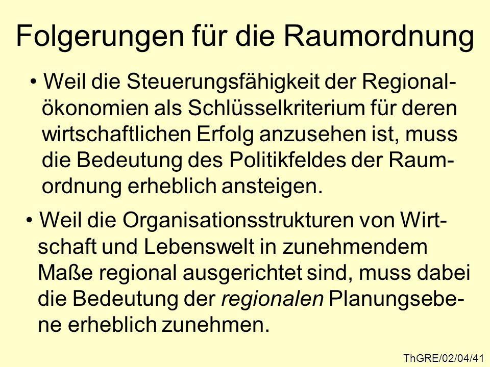 Folgerungen für die Raumordnung ThGRE/02/04/41 Weil die Steuerungsfähigkeit der Regional- ökonomien als Schlüsselkriterium für deren wirtschaftlichen