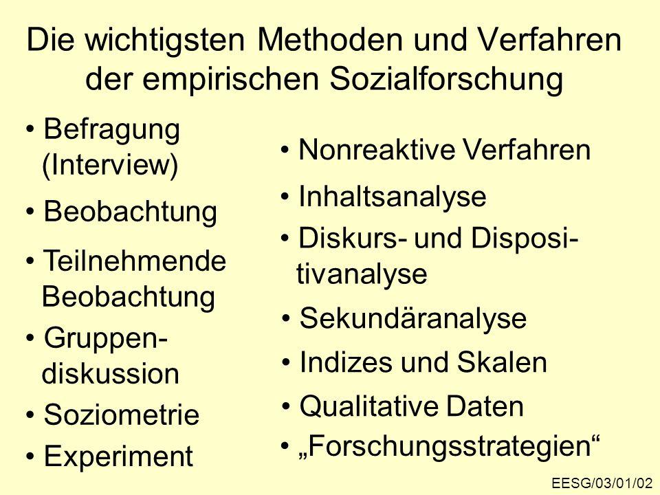 EESG/03/01/02 Die wichtigsten Methoden und Verfahren der empirischen Sozialforschung Befragung (Interview) Beobachtung Teilnehmende Beobachtung Gruppe