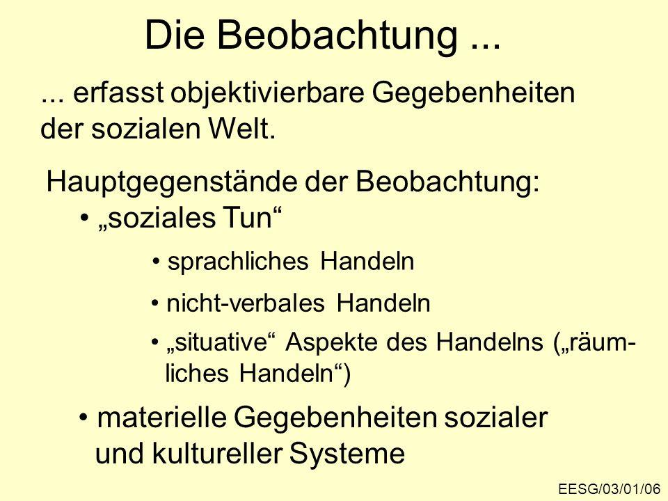 EESG/03/01/07 Formen der Beobachtung Quelle: W. LAATZ, 1993, S. 171