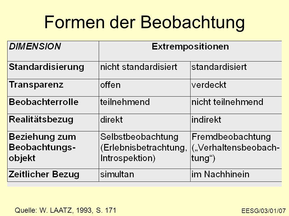 EESG/03/01/14f Abb. 6: Zentralitäten (Indegree) im Zitationsnetz der deutschen Humangeographie