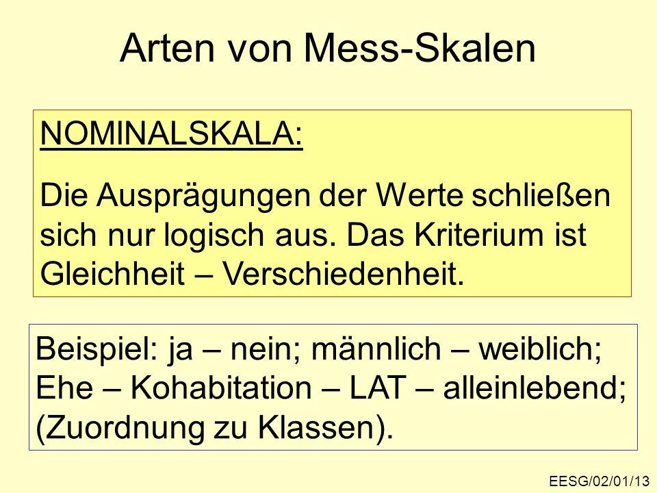 EESG/02/01/13 Arten von Mess-Skalen NOMINALSKALA: Die Ausprägungen der Werte schließen sich nur logisch aus. Das Kriterium ist Gleichheit – Verschiede