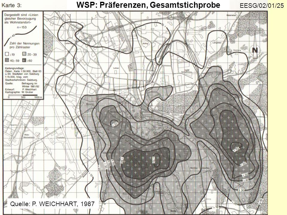 EESG/02/01/25 WSP: Präferenzen, Gesamtstichprobe Quelle: P. WEICHHART, 1987