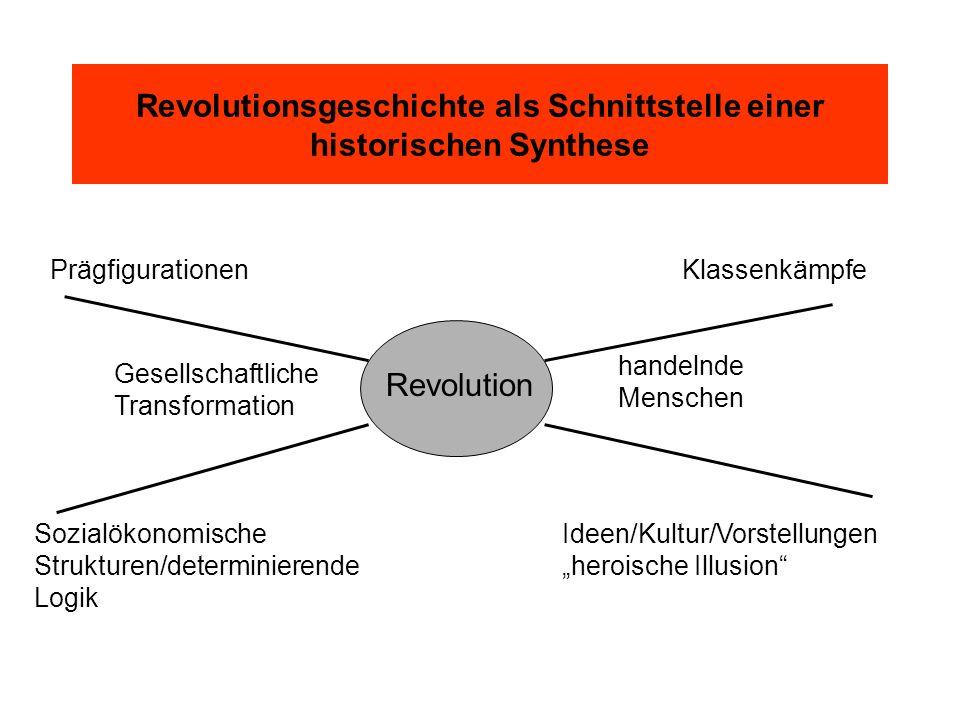 Revolutionsgeschichte als Schnittstelle einer historischen Synthese Revolution Gesellschaftliche Transformation Sozialökonomische Strukturen/determinierende Logik Prägfigurationen handelnde Menschen Klassenkämpfe Ideen/Kultur/Vorstellungen heroische Illusion