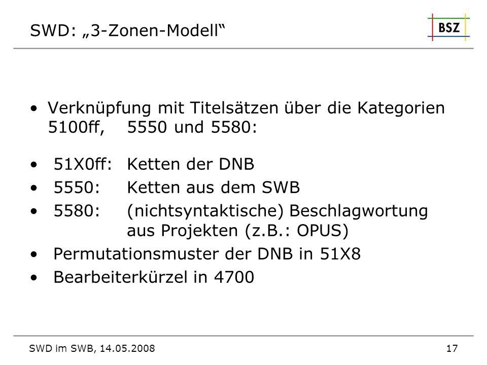 SWD im SWB, 14.05.200817 SWD: 3-Zonen-Modell Verknüpfung mit Titelsätzen über die Kategorien 5100ff, 5550 und 5580: 51X0ff: Ketten der DNB 5550: Kette
